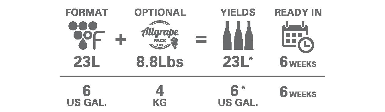 yields-australian-en
