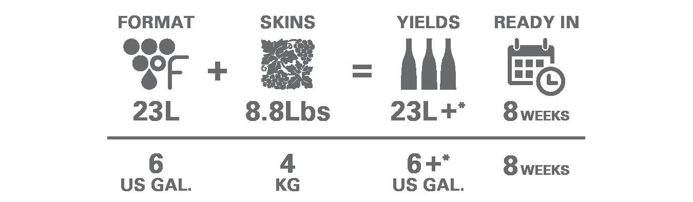 yields-yakima-en